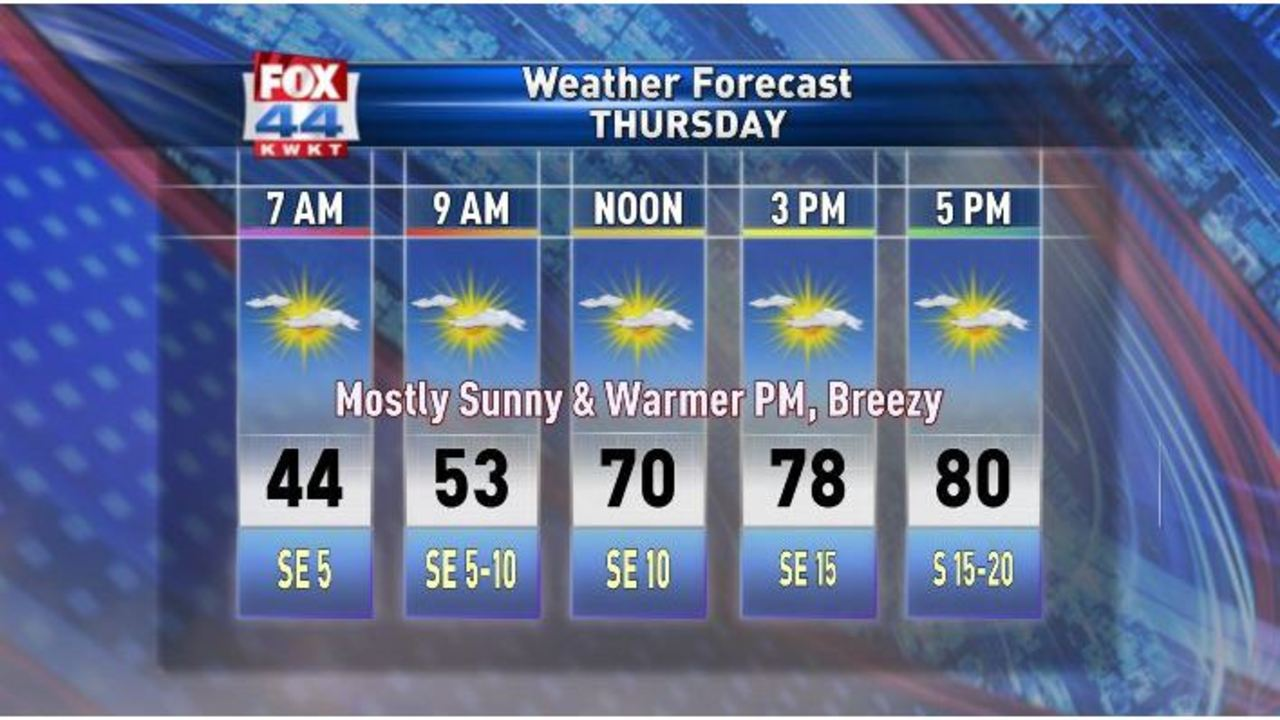 THURSDAY PM FORECAST: A mild afternoon ahead