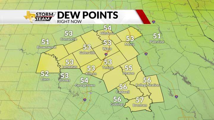 DMA Dew Points